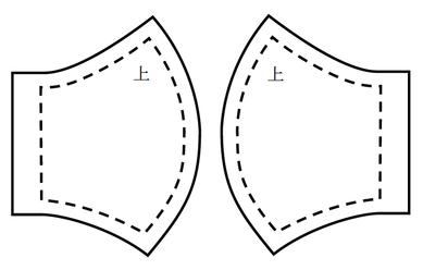 の 布 立体 マスク 作り方